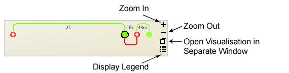 Screen shot of visualization panel